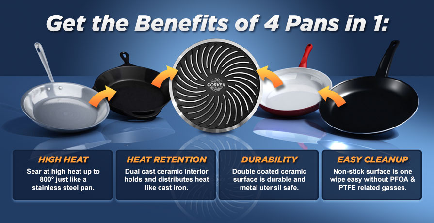 Get the Benefits of 4 Pans in 1: